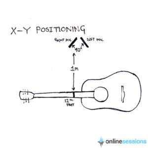 xy positioning